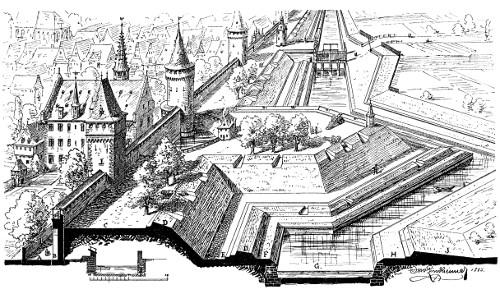 Bild [3]: Schnitt durch die Frankfurter Stadtmauer von 1631