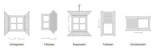 Fensterladentypen