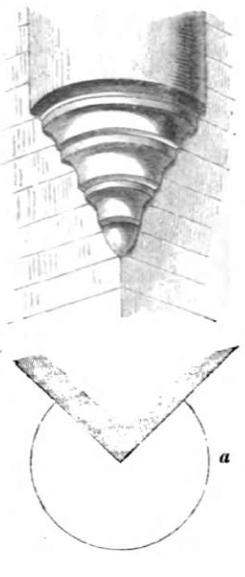 Bild [8]: Schematische  Darstellung  eines  Eckerkers  mit   umgekehrtem  Kegel